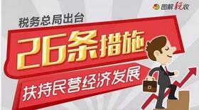 """图解:国税总局支持民营经济""""26条"""""""