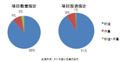 中国租用美国互联网,付费4万亿或6万亿的真相。。。